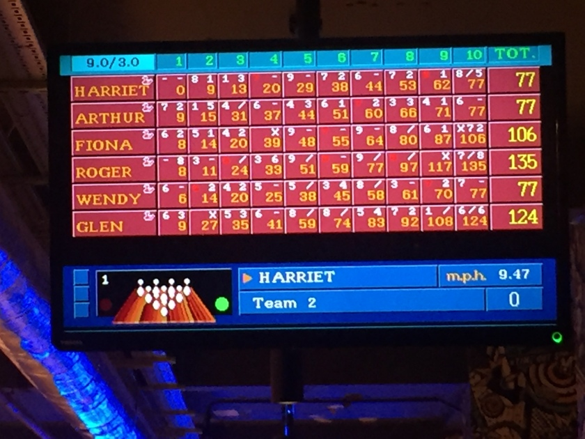 Monitor showing the scorecard for ten-pin bowling. Glen's total score was 124, including a strike and 4 spares. He was in second place behind the winner, who had 135. Another player scored 106, while the other three players all scored 77.